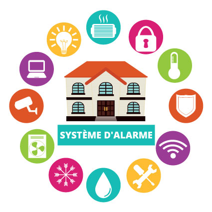 systeme d'alarme et securite